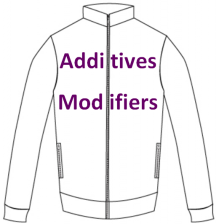 Additives and Modifiers.PNG
